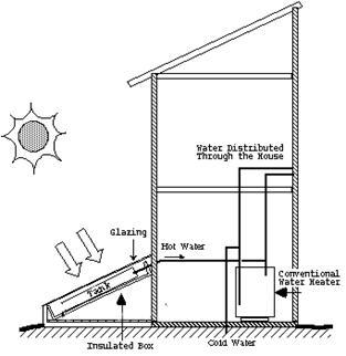 Description: heater1